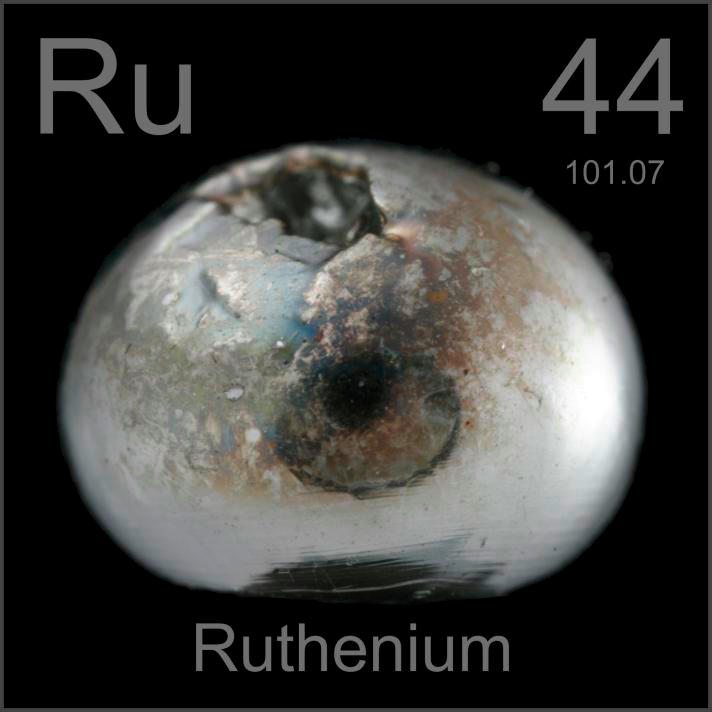 Ruthenium Museum-grade sample