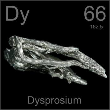 Dysprosium