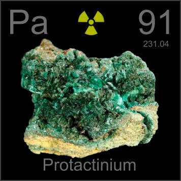 Protactinium