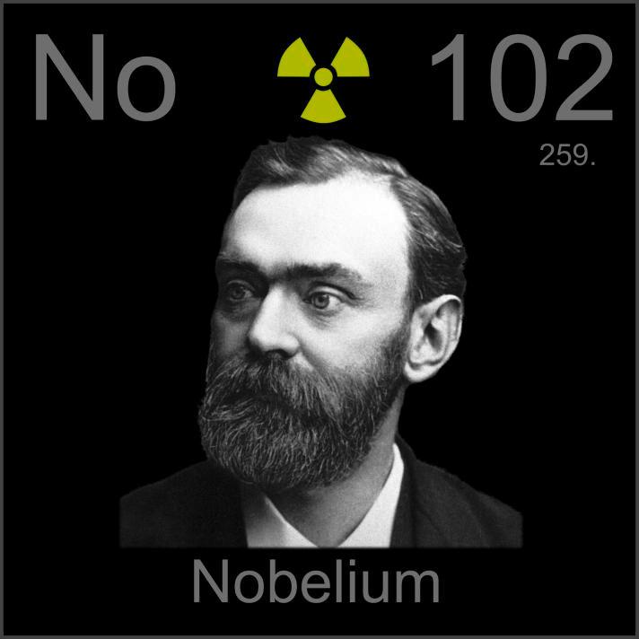 Nobelium Poster sample