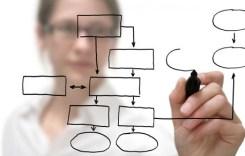 Επαγγελματική Πιστοποίηση CSAP Απέκτησε τώρα πιστοποίηση στην Αναδιοργάνωση Επιχείρησης