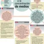 medios_usa