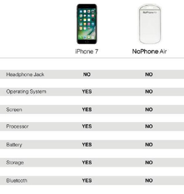 nophone-air3