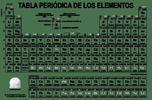 Tabla periodica pdf con numero de oxidacion periodic diagrams galera de imgenes qumica tabla electronegatividad tabla electronegatividad tabla peridica ms qumica tabla peridica de los elementos urtaz Gallery