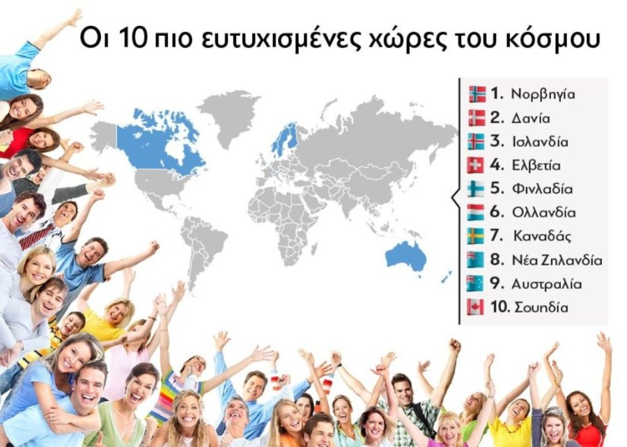 Most-Happy-People