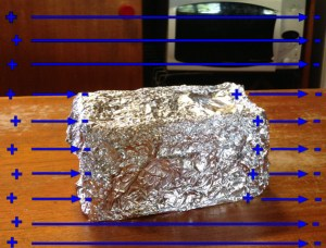 foil as faraday-cage