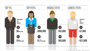 growing_wealth_gap_charts-09
