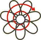 FlorPC_logo