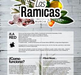 Info de Las Ramicas