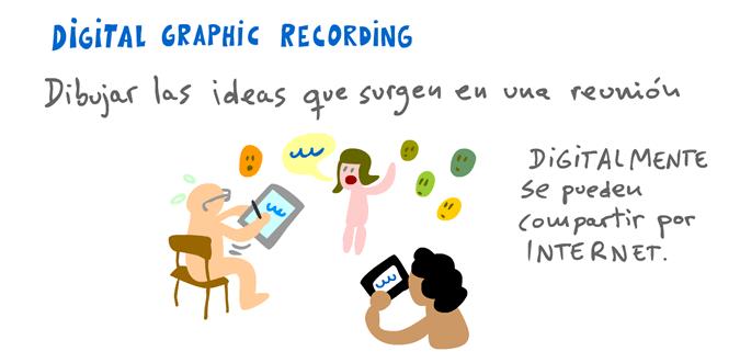 Digital-Graphic-Recording