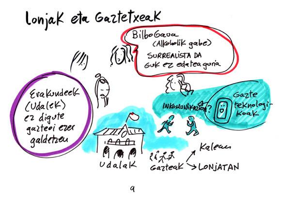 Gaztekaldia 09