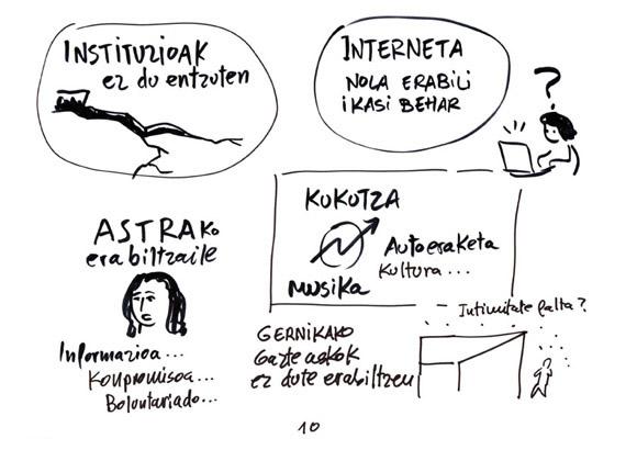 Gaztekaldia 10