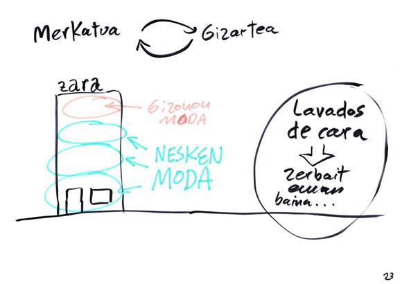Gaztekaldia 23