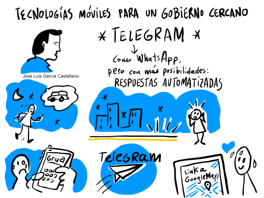 31-Jose-Luis-Gracia-telegram