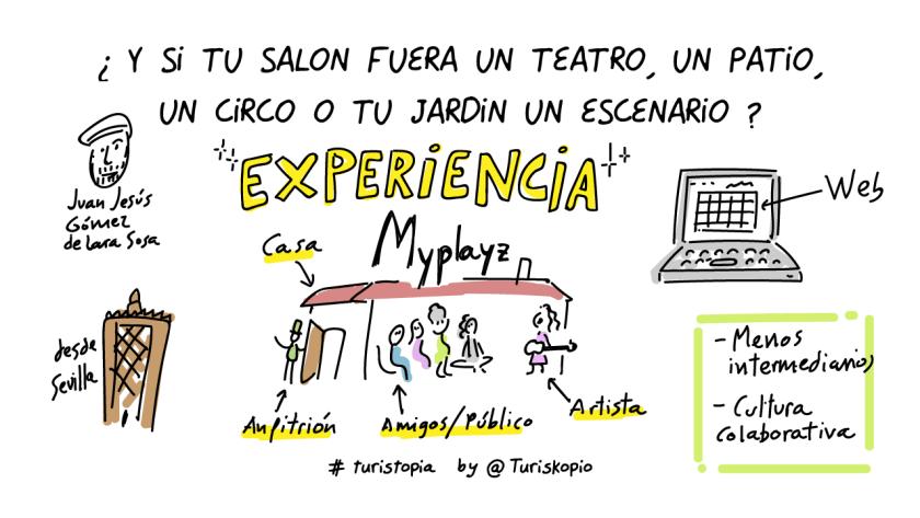 Turiskopio-2015-GR-Pernan-08-Terrazas_Twitter