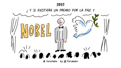 Y SI Turiskopio _1895 Premio Nobel