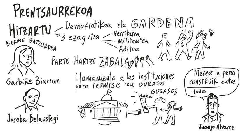 Hasierako prentsaurrekoan Hitzartuko berme batzordeko Garbiñe Biurrunek adierazi du prozesua demokratikoa, zintzoa eta gardena izan dela.