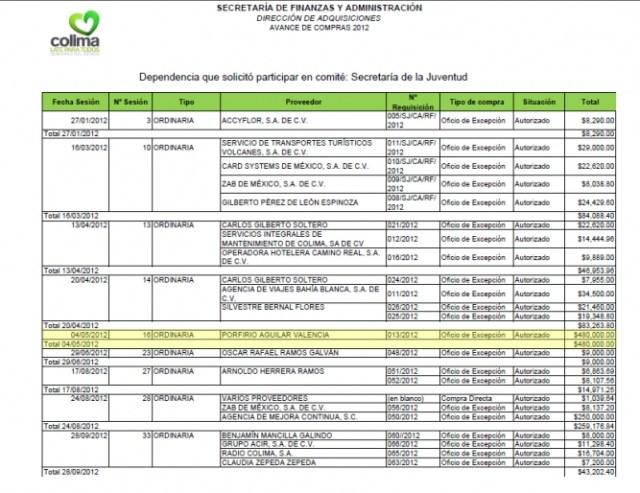 Versión original. Disponible en: http://www.colima-estado.gob.mx/transparencia/archivos/2012-Secretaria-Juventud-solicito-adquirir-participar-comite.pdf