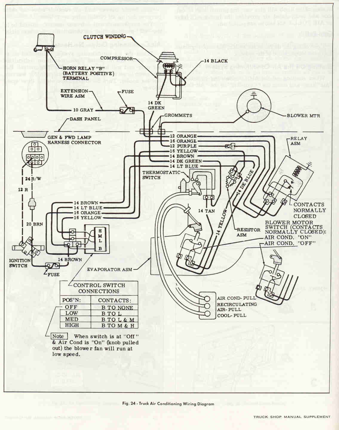 Camaro Under Dash Wiring Diagram