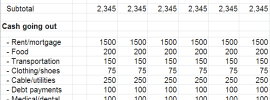 Example of monthly cash flow spreadsheet
