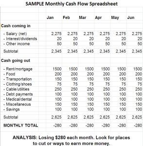 PFS_Sample_Monthly_Cash_Flow_Spreadsheet_v2