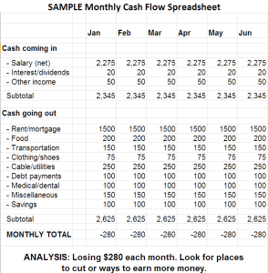 PFS_Sample_Monthly_Cash_Flow_Spreadsheet_v2