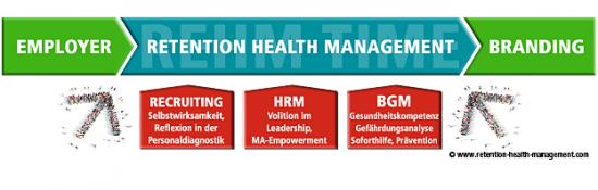 retention_health_management_employer_brandig