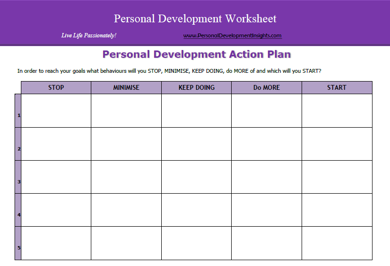 Doc16501275 Individual Action Plan Template Individual Action – Personal Action Plan Template