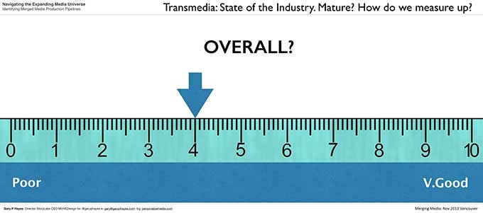 011_Transmedia Multiplatform State of the Industry