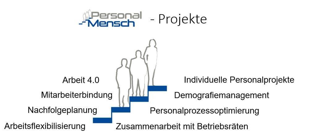 PersonalMensch HR Projekte
