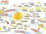 Terra Madre 2020 a Torino