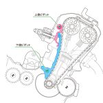 double pivot tensioner cam chain around All new Honda CBR250RR pertamax7.com
