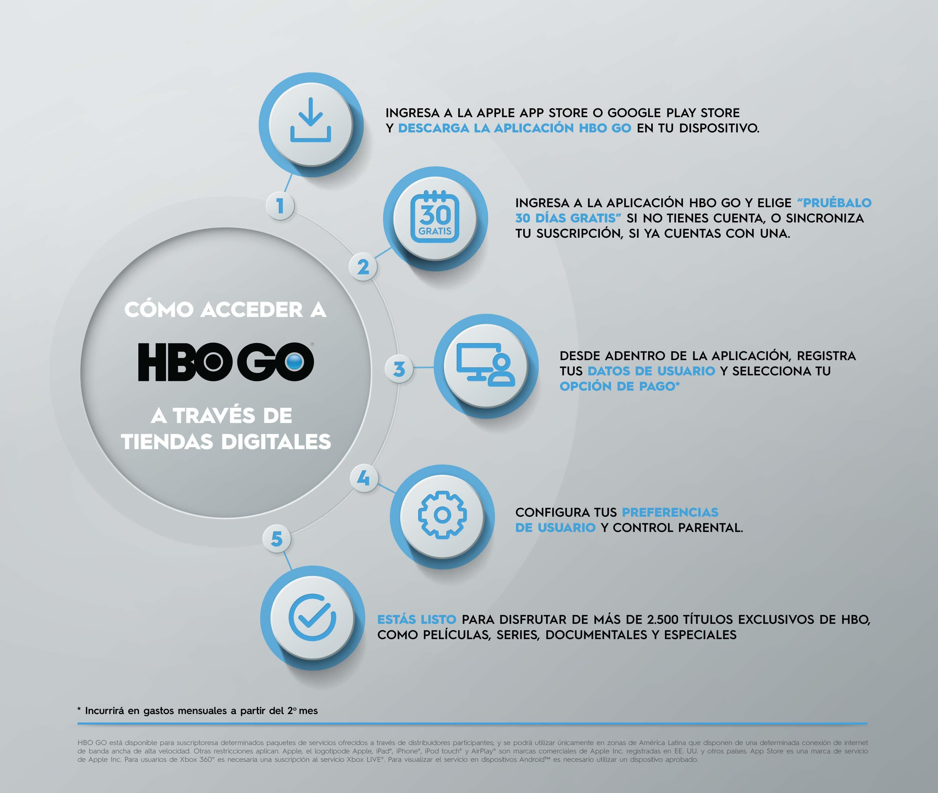 Hbo Go Ya Esta Disponible En Peru Por S 31 90 Tiembla Netflix