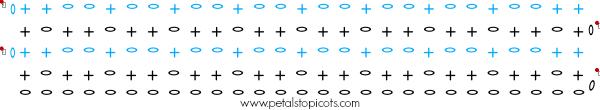Dishcloth stitch chart