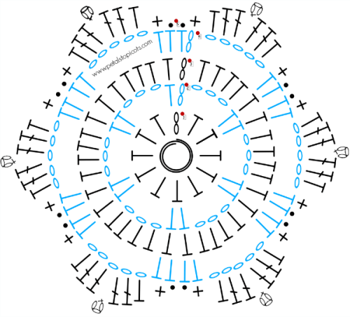 Small Crochet Doily Stitch Diagram | www.petalstopicots.com | #crochet #pattern #doily #stitchdiagram
