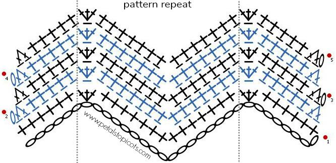 Crochet Stitch Diagram for Ripple Pattern