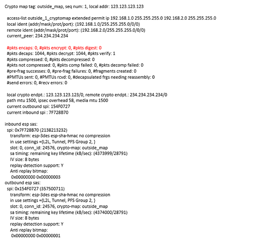 Show Crypto IPSEC SA