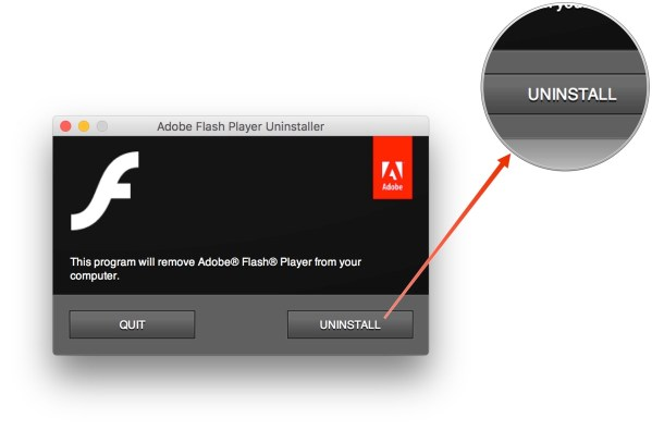 How to remove Flash on the Mac - Peter Cohen
