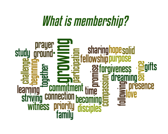 What is membership