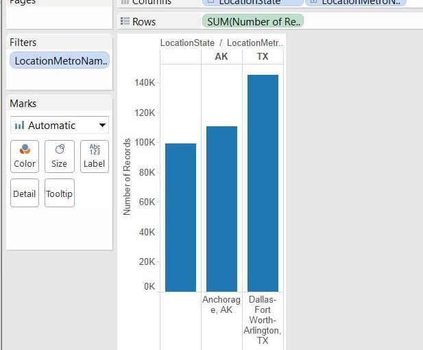 Context Filters with Tableau, Important for Top N Filters