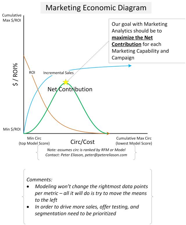 net-contribution-economic-diagram