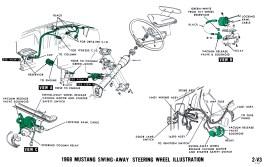 Swing-Away Steering Wheel Illustration