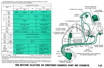 Air Conditioner Diagnostic Chart and Schematic