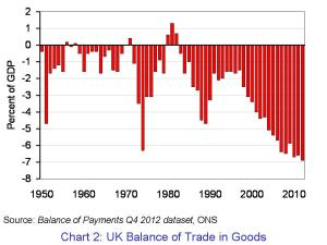 Balance-of-Trade-in-Goods-II