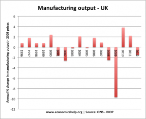 manufacturing-growth-96-07-500x407