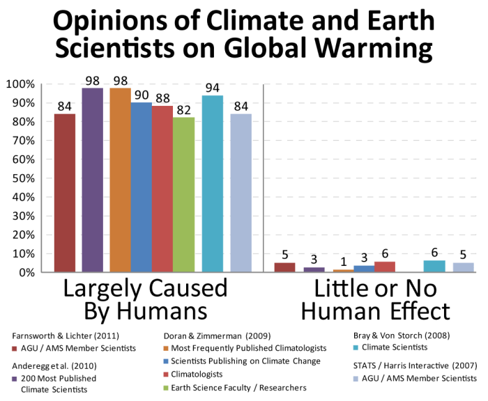 Climate_science_opinion2