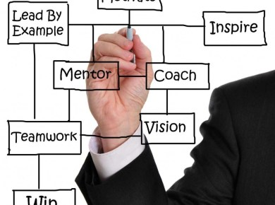 Coaching voor managers