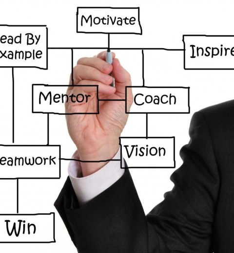 Coaching voor managers