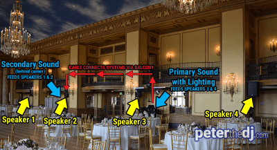 4-speaker DJ layout for Grand Ballroom at Marriott Syracuse Downtown (formerly Hotel Syracuse). Copyright 2017 Peter Naughton peterthedj.com