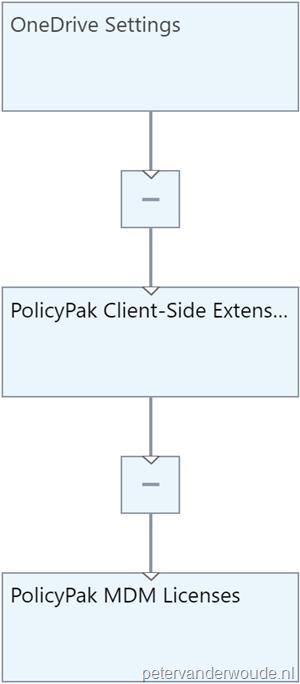 Win32App-AdministratorExperience
